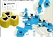 Atomreaktorok az EU-tagállamokban, 2011